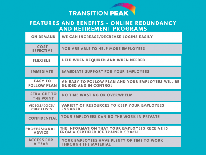 Transition peak_benefits_and_Features